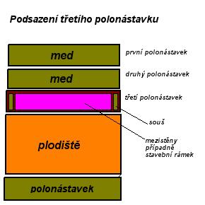 mednik3_ED